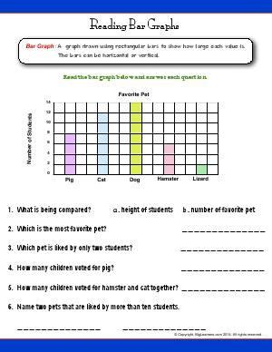 Reading a bar graph source : Worksheet | Reading Bar Graphs | Read the bar graph and answer the questions.