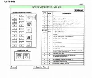 1995 Ford F250 351 4wd Under Hood Fuse Box Diagram