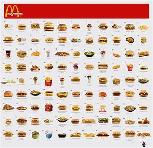Mcdonalds Calorie Chart Here Food Icons Represent A Desired Item That You Can