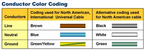 interpower cord sets power cords   global market