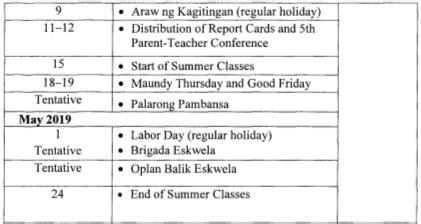 resume classes