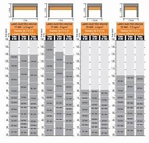Calcul Puissance Moteur : calcul puissance moteur volet roulant somfy simple changer les piles duun dtecteur duouverture ~ Medecine-chirurgie-esthetiques.com Avis de Voitures