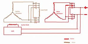 Images for wiring diagram brushless generator 6wall3hd3 hd wallpapers wiring diagram brushless generator asfbconference2016 Gallery