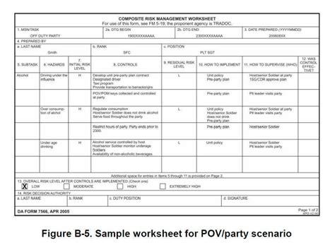 deliberate risk assessment worksheet composite risk management worksheet homeschooldressage