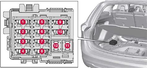 volvo  fuse box diagram fuse diagram