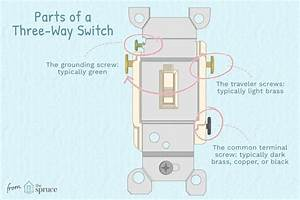 Household Switch Wiring Color