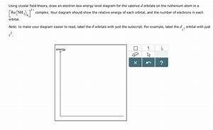 How To Draw An Energy Level Diagram