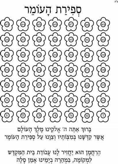 Chart Sefirat Counting Haomer Printable Omer Hebrew