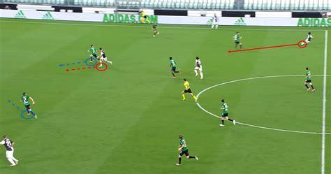 Serie A 2019/20: Juventus vs Atalanta – tactical analysis ...