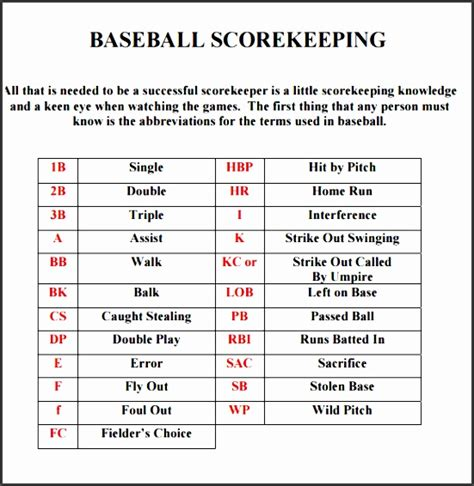 baseball score sheet template sampletemplatess