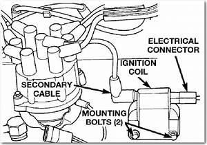 1998 Jeep Grand Cherokee Spark Plug Wiring Diagram