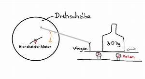 Hebelwirkung Berechnen : motor gesucht sehr hohes drehmoment ~ Themetempest.com Abrechnung