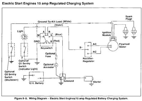 kohler engine charging system diagram automotive parts