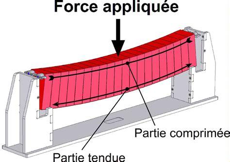 ferraillage escalier beton arme pdf 28 images escalier beton ferraillage forum ma 231