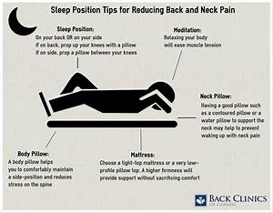 Sleep positions for reducing back and neck pain back for Best sleep for lower back pain