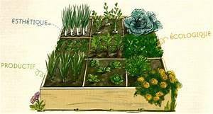 Jardin En Carré : college pierre vernier ornans le jardin en carr s ~ Premium-room.com Idées de Décoration