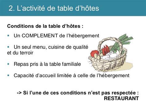 cuisine du terroir definition la réglementation des chambres d 39 hôtes