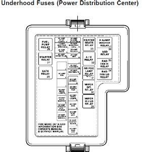 2003 Dodge Stratu 2 7 Fuse Box Diagram by Fan Relay Location In Fuse Box Fixya