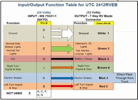 Utc2412-rveb Truck Trailer Converter Interface For 24 Volt
