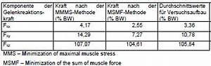 Pufferlösung Berechnen : biomechanics fujifilm prescale surface pressure distribution and magnitude pressure ~ Themetempest.com Abrechnung