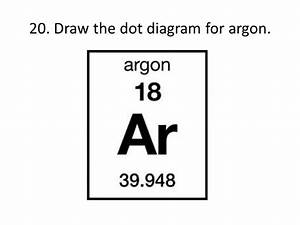 Argon: Argon Electron Dot Diagram