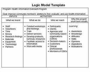 Free 11  Sample Logic Models In Pdf