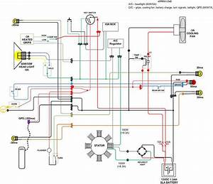 Honda Wave Wiring Diagram Pdf