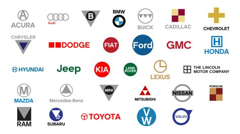 Simplified Redesigns Of World Famous Car Brand Logos