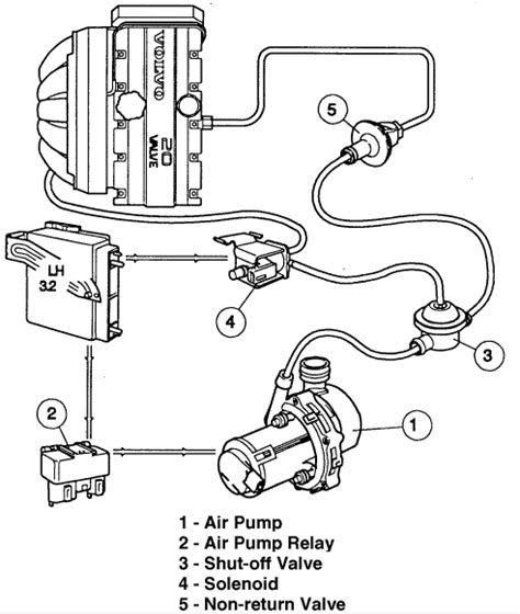 Secondary Air Injection System Diagram