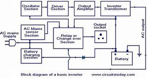 Electronic Engineering Project For Technical Study  12vdc To 230vac Power Inverter Diy