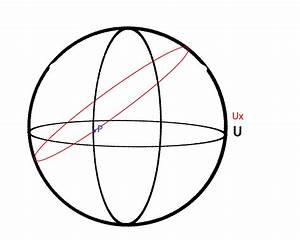 Länge Des Zyklus Berechnen : beliebigen umfang der kugel berechnen onlinemathe das mathe forum ~ Themetempest.com Abrechnung