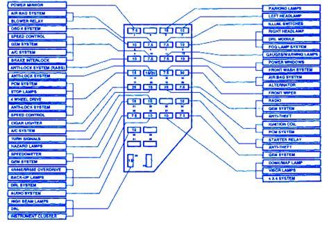 Ford Ranger Under Dash Fuse Box Block Circuit Breaker