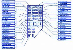 1992 Ford Ranger Fuse Box Diagram 26748 Archivolepe Es