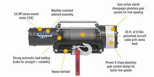Ramsey 12 Volt Dc Powered Electric Truck Winch  U2014 9 500