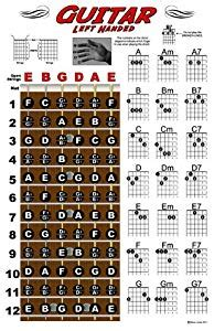 Amazon Left Handed Guitar Fretboard Chord Chart