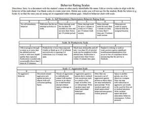Behavior Rating Scale
