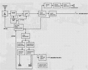 Tv Eht Circuit Diagram