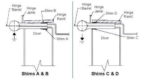 how to shim a door february 2013 laforce frame of mind