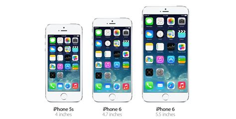 how many inches is the iphone 5 iphone is going back 4 inches iphone 5s ii revealed