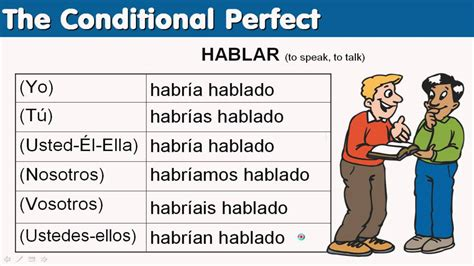The Spanish Conditional Mood The Conditional Perfect Part 2 (practice) Youtube