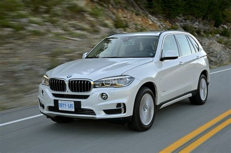 bmw  reviews  rating motor trend