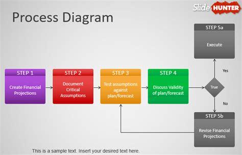 handy flowchart templates  microsoft office