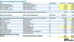Ebit Berechnen : dcf bewertung in 6 schritten beispiel microsoft diy investor ~ Themetempest.com Abrechnung