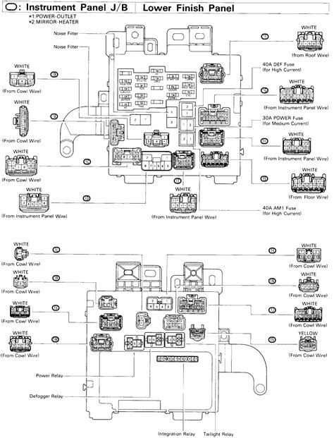 which fuse in 1997 toyota camry is for the brake lights i found the fuses but the diagram is