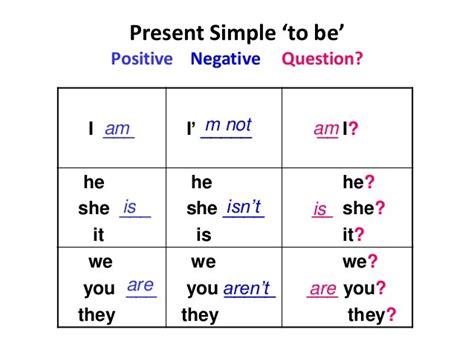 Present Simple  правила образования, примеры употребления