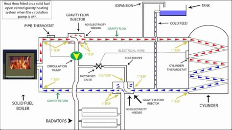 Boiler Heating System Diagram