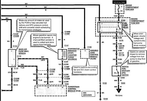 Lincoln L Fuel Wiring Diagram by 2003 Lincoln Town Car Fuel Filter Location Wiring