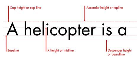 kiến thức cơ bản về nghệ thuật sắp chữ typography