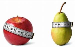Диета 4 ингредиента как похудеть за неделю