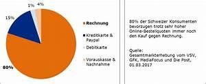 Mail Und Media Ag Rechnung : online und versandhandel rechnung bleibt innerhalb der schweiz dominant ~ Themetempest.com Abrechnung